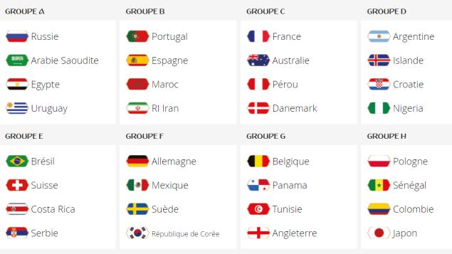 Nations participantes - Coupe du Monde de Football 2018