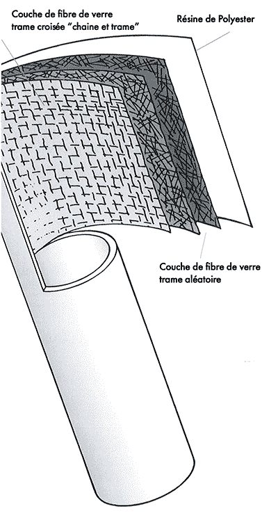 Mat pour drapeau en fibre de verre