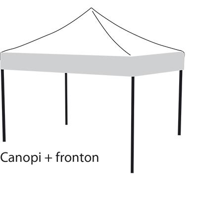 Canopi + fronton